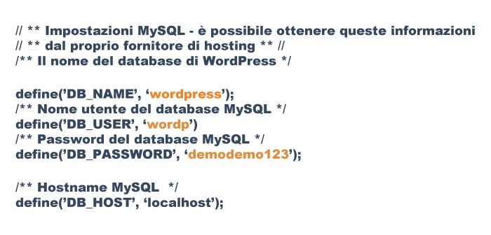 wordpress html code